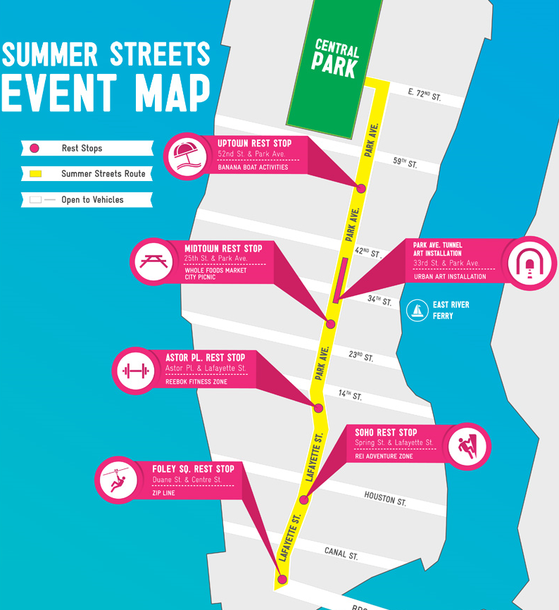 Summer Streets 2013 route map